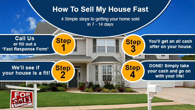 how to sell my house fast in 7 days