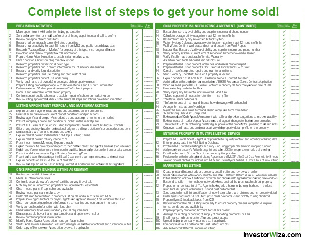 complete-list-of-steps-to-get-your-home-sold