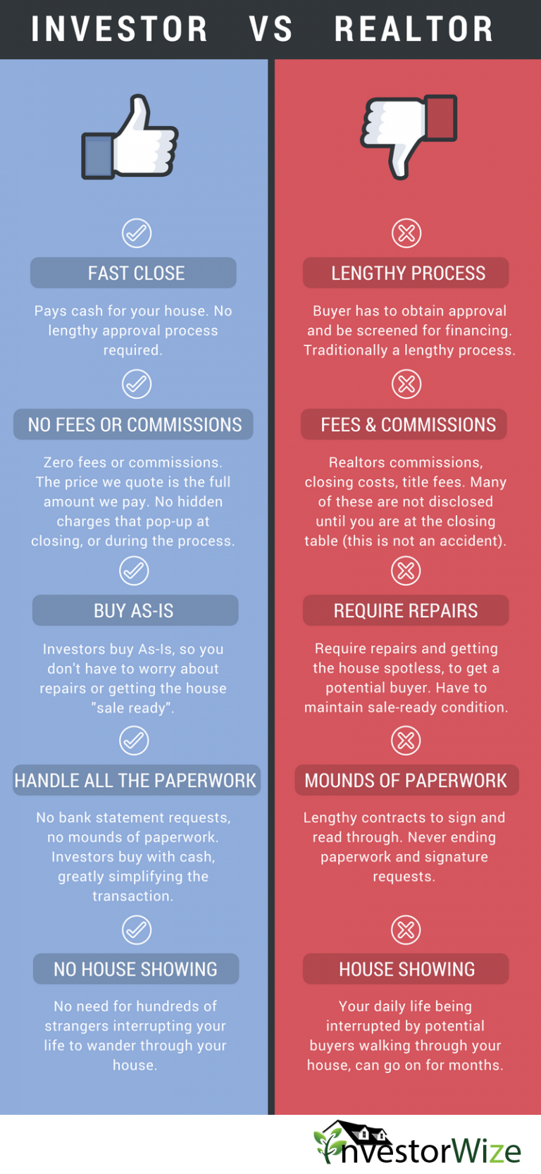 Chosing a realtor vs an investor